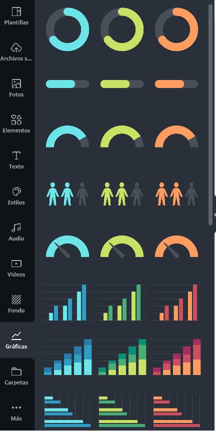 Opciones de gráficas para infografías en Canva
