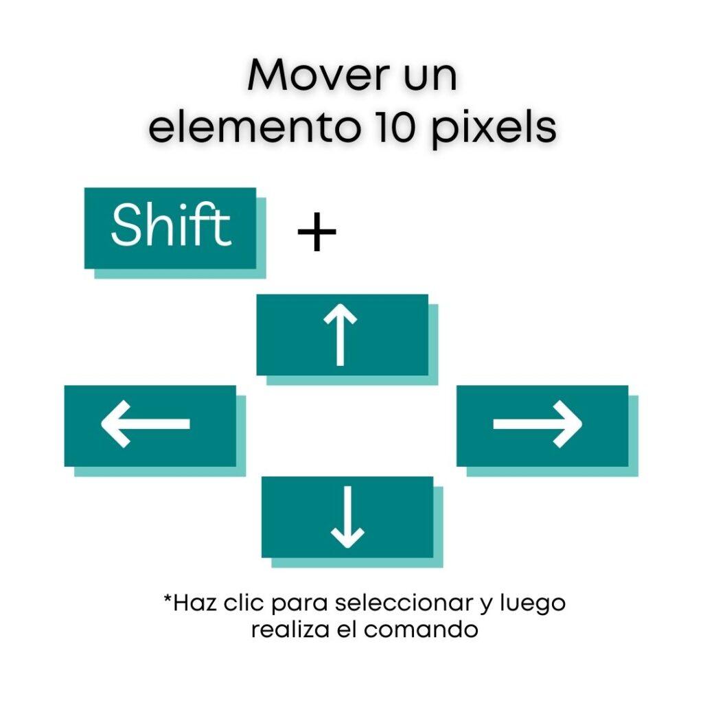 Atajos de Canva - Para mover elementos 10 pixels